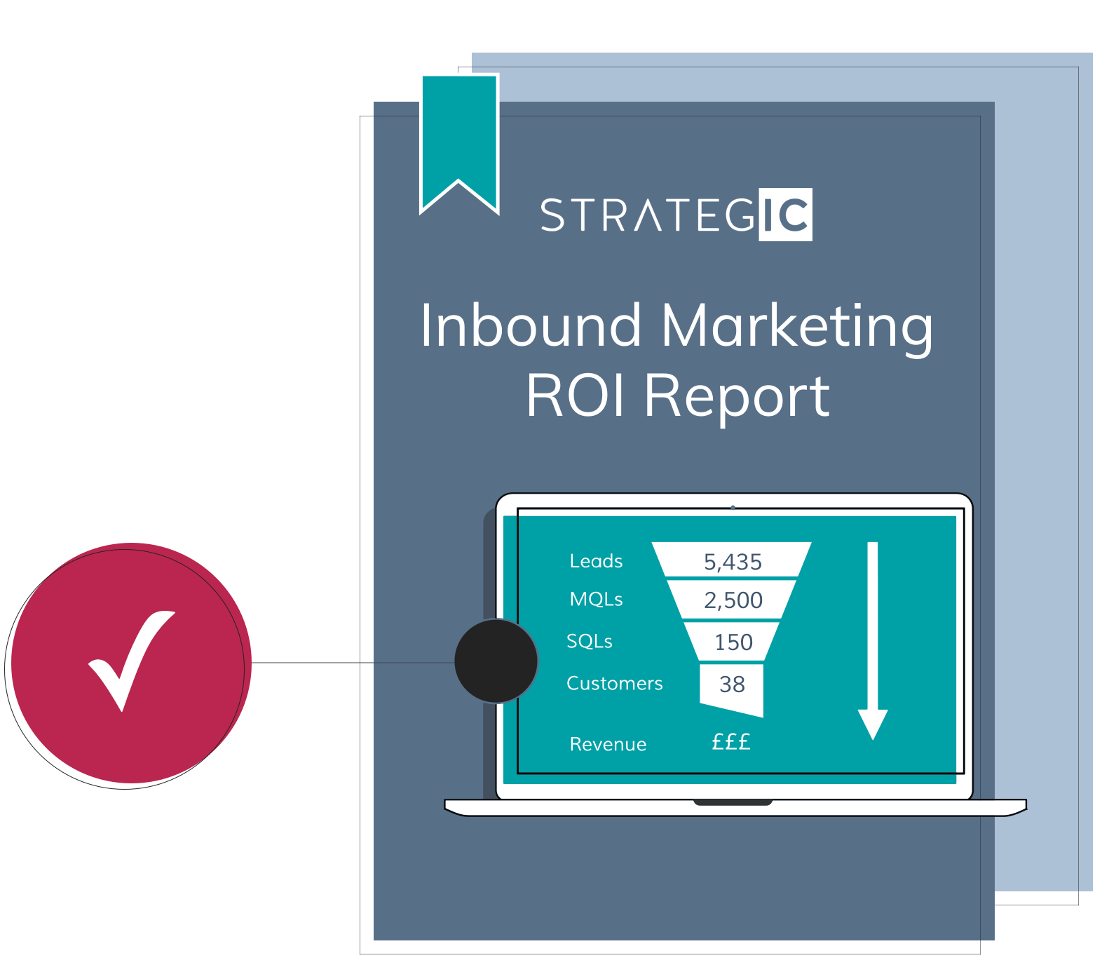 Strategic Inbound ROI Report