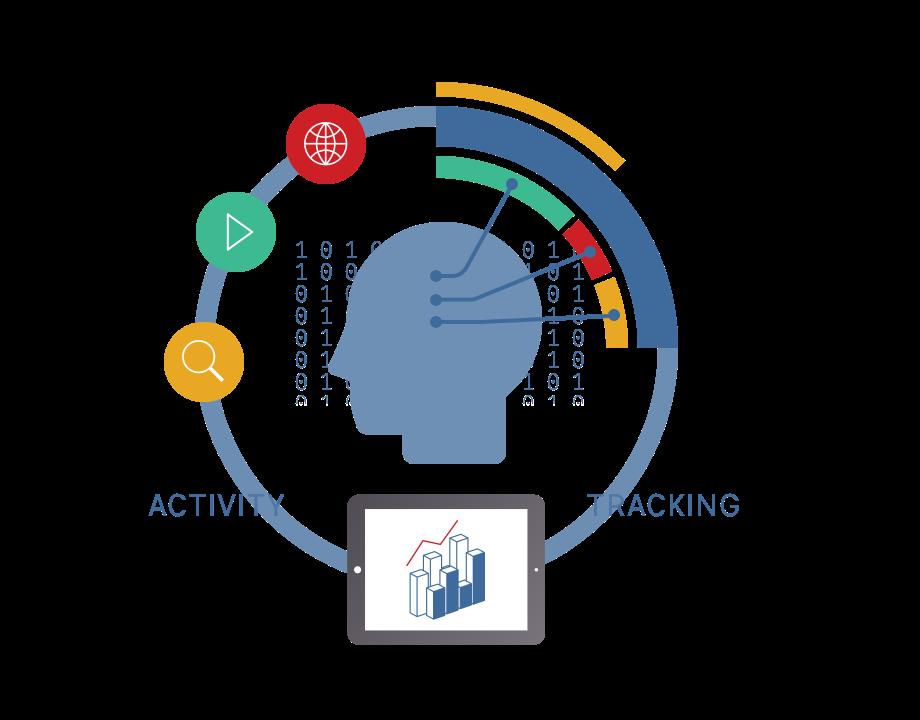 Diagram showing Intent Monitoring